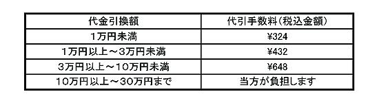 souryou_takyubin_daibiki_140401